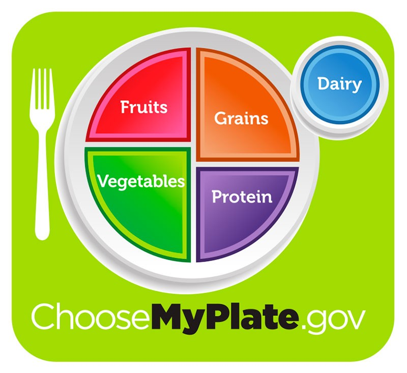 Myplate-vegano